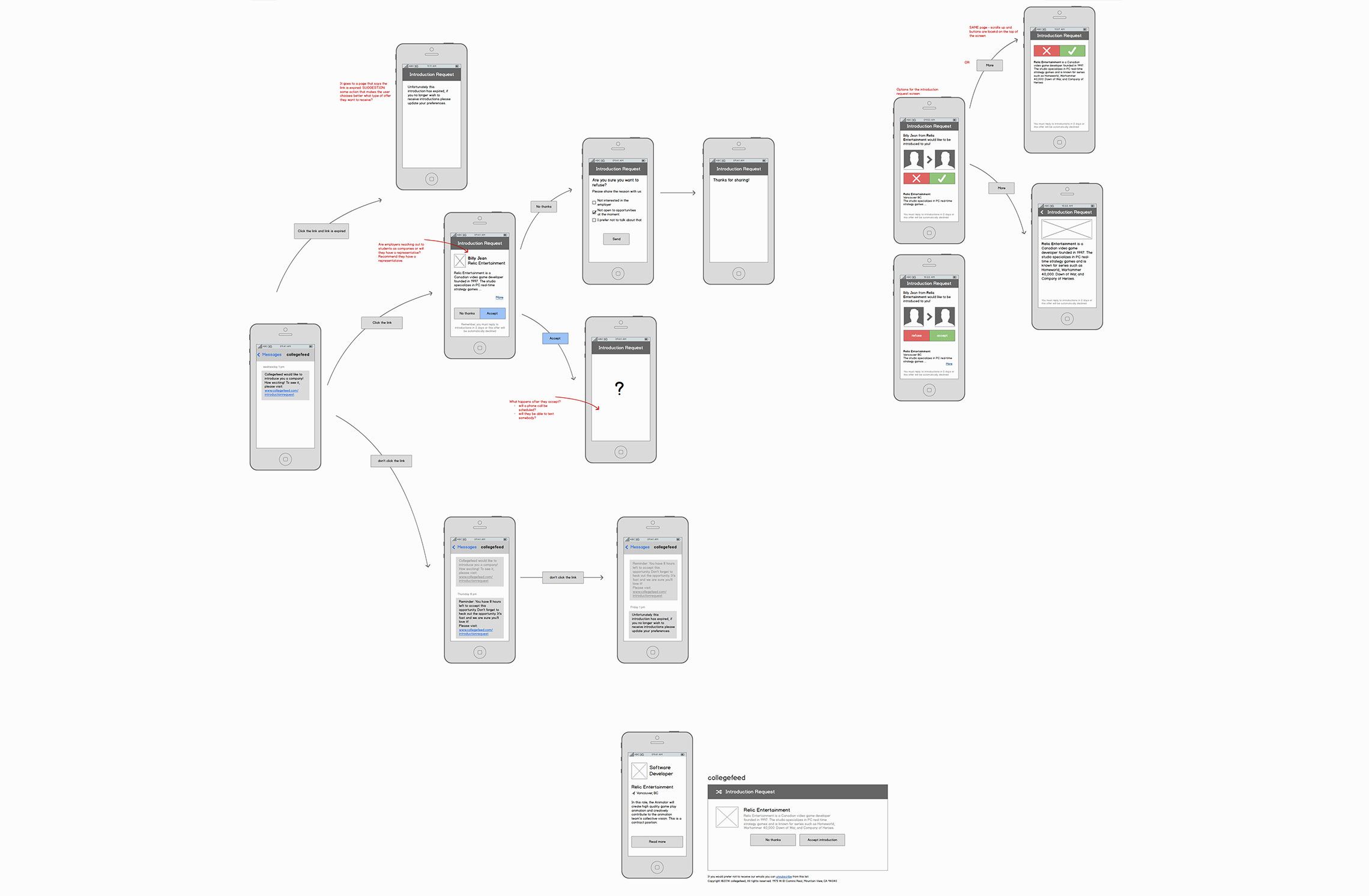 wireframes mobile intro